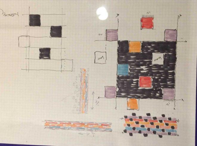 designing pattern