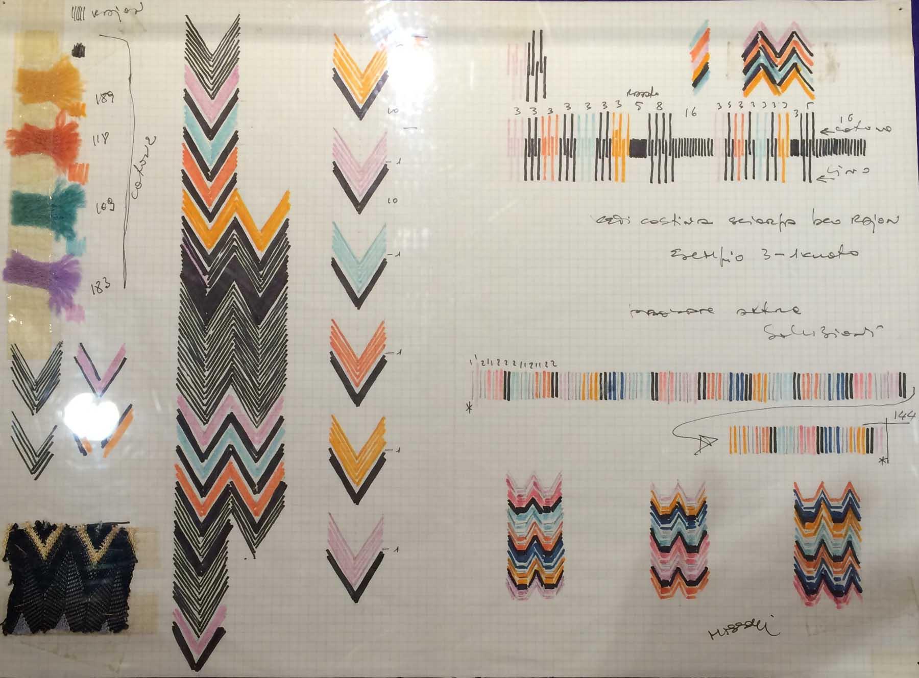 developing trademark zigzag patterns