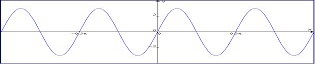 6-sine-curve
